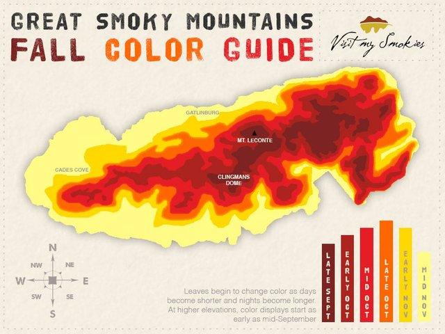 Visit my smokies TN guide.jpeg